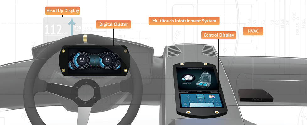 """""""Tailored Solutions for digital User Interfaces that meets tomorrow's technology standards."""""""